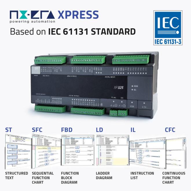 IEC 61131 Standard