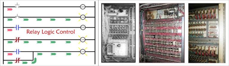 PLC Manufacturer